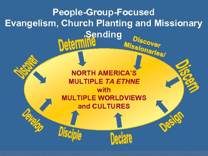 People-Group-Focused Evangelism, Church Planting and Missionary Sending NORTH AMERICA'S MULTIPLE TA ETHNE with MULTIPLE