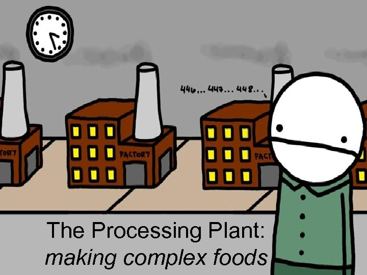 The Processing Plant: making complex foods