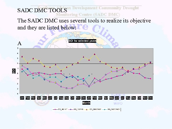 SADC DMC TOOLS The SADC DMC uses several tools to realize its objective and