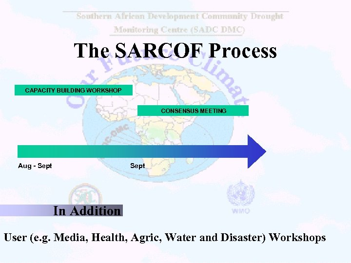 The SARCOF Process CAPACITY BUILDING WORKSHOP CONSENSUS MEETING Aug - Sept In Addition User