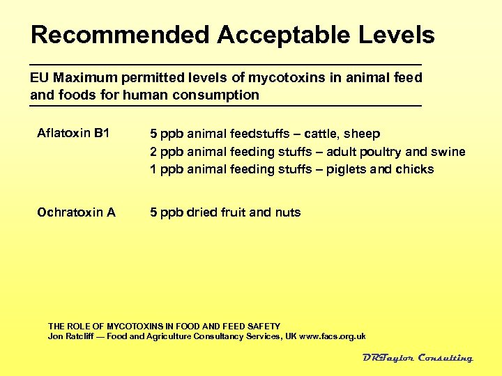 Recommended Acceptable Levels EU Maximum permitted levels of mycotoxins in animal feed and foods
