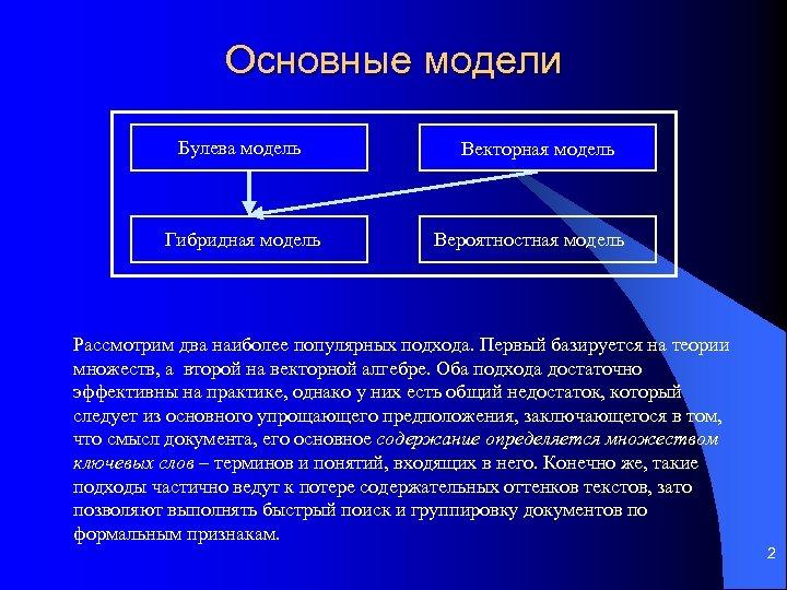 Основные модели Булева модель Гибридная модель Векторная модель Вероятностная модель Рассмотрим два наиболее популярных