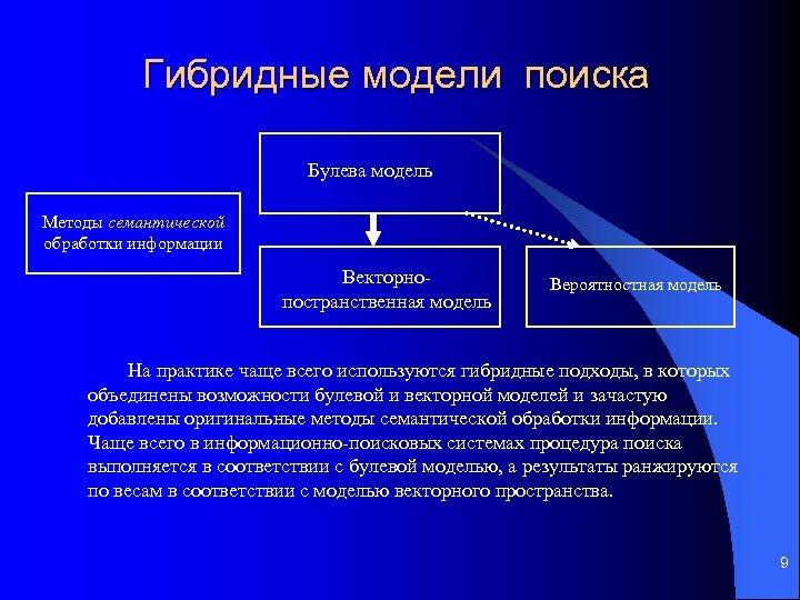 Гибридные модели поиска Булева модель Методы семантической обработки информации Векторнопостранственная модель Вероятностная модель На