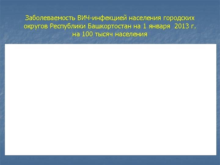 Заболеваемость ВИЧ-инфекцией населения городских округов Республики Башкортостан на 1 января 2013 г. на 100