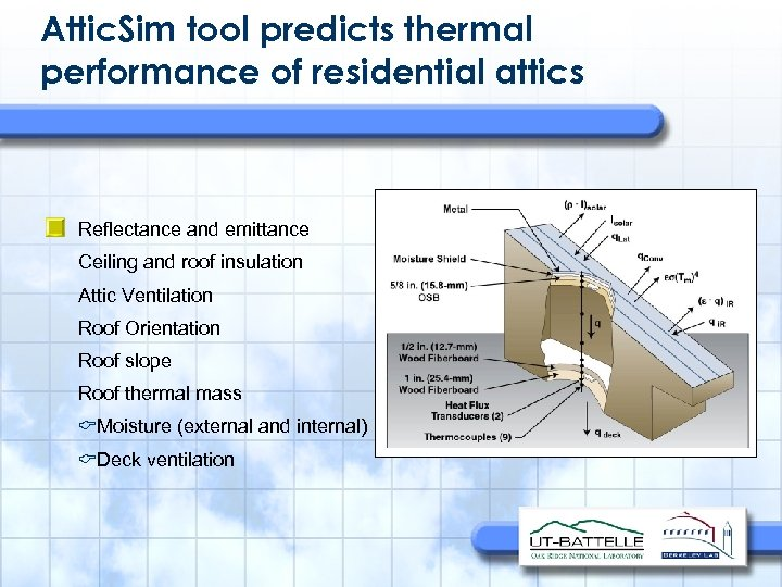 Attic. Sim tool predicts thermal performance of residential attics Reflectance and emittance Ceiling and