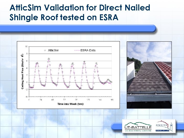 Attic. Sim Validation for Direct Nailed Shingle Roof tested on ESRA