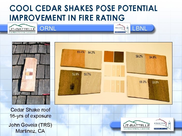 COOL CEDAR SHAKES POSE POTENTIAL IMPROVEMENT IN FIRE RATING ORNL Cedar Shake roof 16