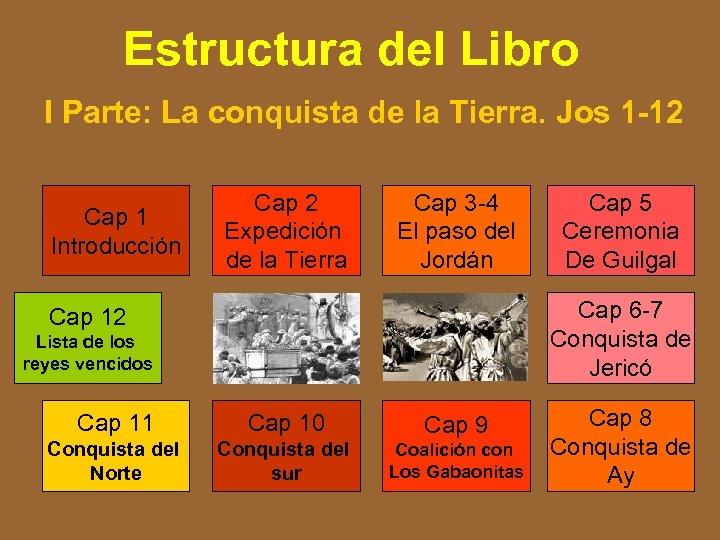 Estructura del Libro I Parte: La conquista de la Tierra. Jos 1 -12 Cap