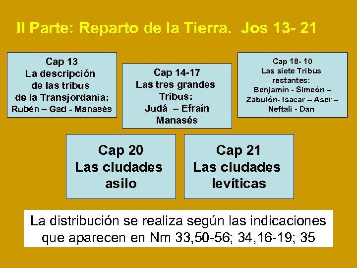 II Parte: Reparto de la Tierra. Jos 13 - 21 Cap 13 La descripción