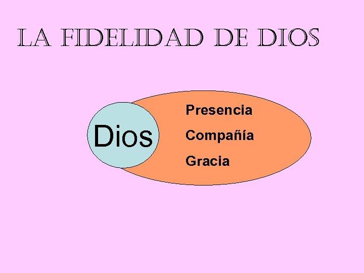 la fidelidad de dios Presencia Dios Compañía Gracia