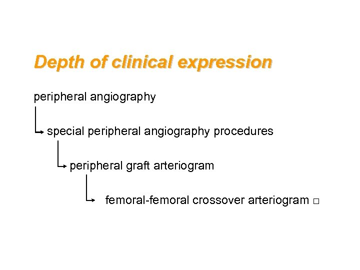Depth of clinical expression peripheral angiography special peripheral angiography procedures peripheral graft arteriogram femoral-femoral