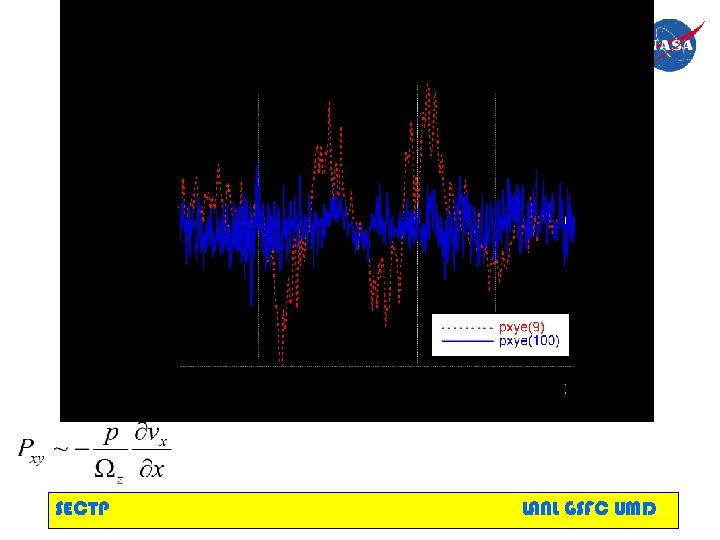 Pressure Tensor SECTP LANL GSFC UMD