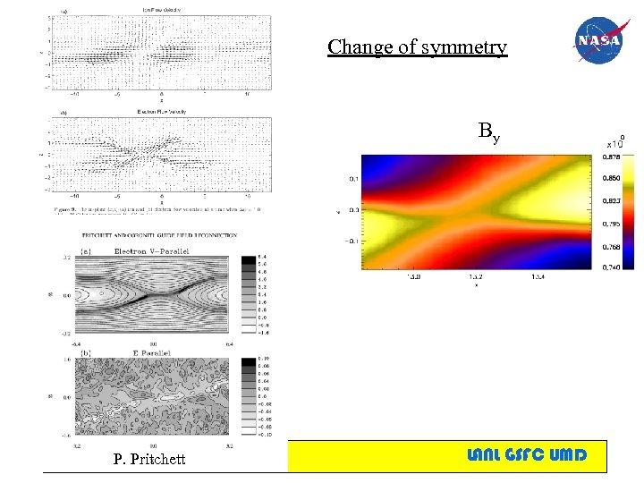 Change of symmetry By SECTP P. Pritchett LANL GSFC UMD