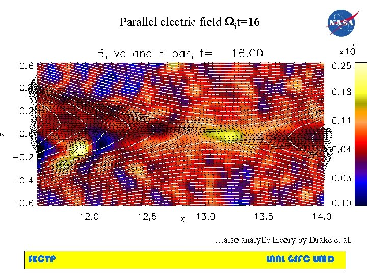 Parallel electric field Wit=16 …also analytic theory by Drake et al. SECTP LANL GSFC