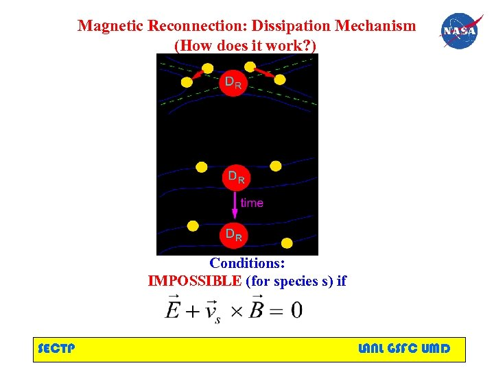 Magnetic Reconnection: Dissipation Mechanism (How does it work? ) Conditions: IMPOSSIBLE (for species s)