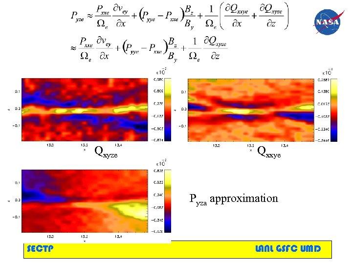 Qxyze Qxxye Pyza approximation SECTP LANL GSFC UMD