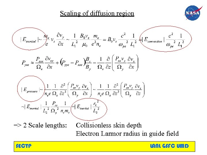 Scaling of diffusion region => 2 Scale lengths: SECTP Collisionless skin depth Electron Larmor