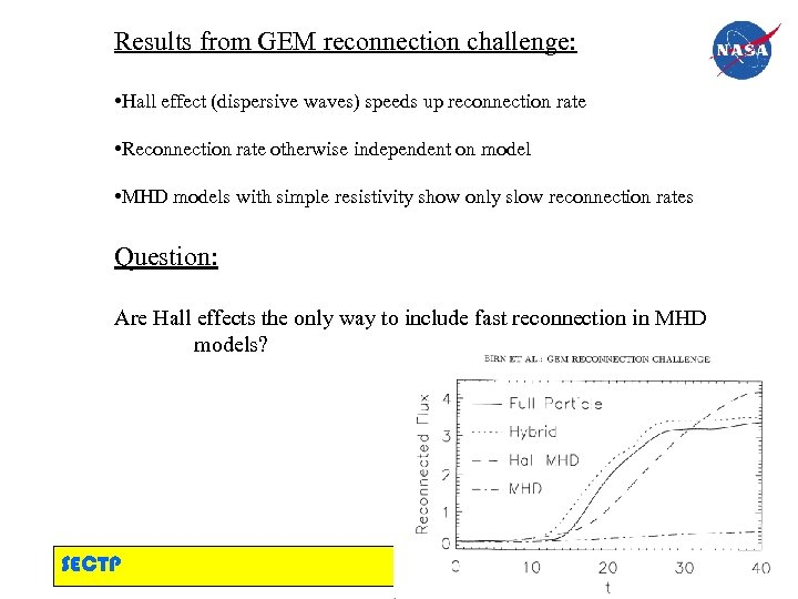Results from GEM reconnection challenge: • Hall effect (dispersive waves) speeds up reconnection rate