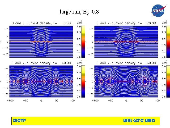 large run, By=0. 8 SECTP LANL GSFC UMD