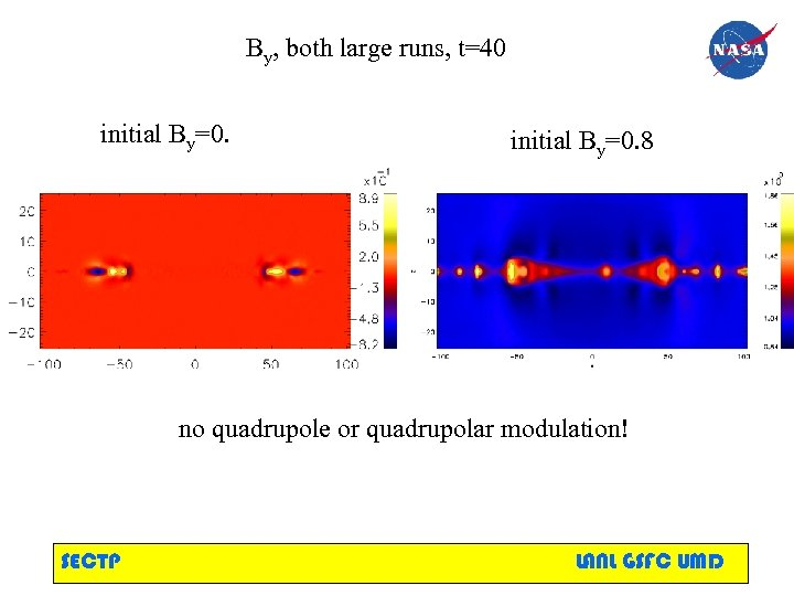 By, both large runs, t=40 initial By=0. 8 no quadrupole or quadrupolar modulation! SECTP