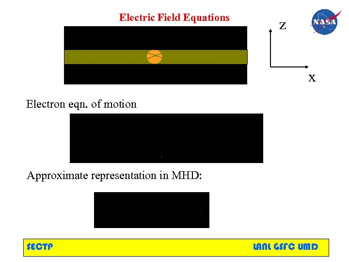 Electric Field Equations z x Electron eqn. of motion Approximate representation in MHD: SECTP