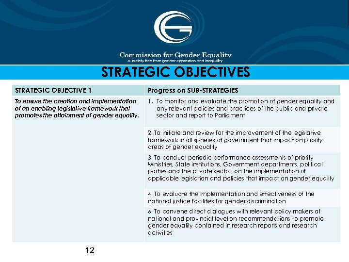 STRATEGIC OBJECTIVES STRATEGIC OBJECTIVE 1 Progress on SUB-STRATEGIES To ensure the creation and implementation