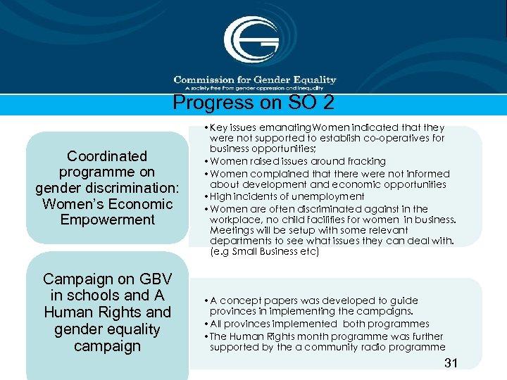 Progress on SO 2 Coordinated programme on gender discrimination: Women's Economic Empowerment Campaign on