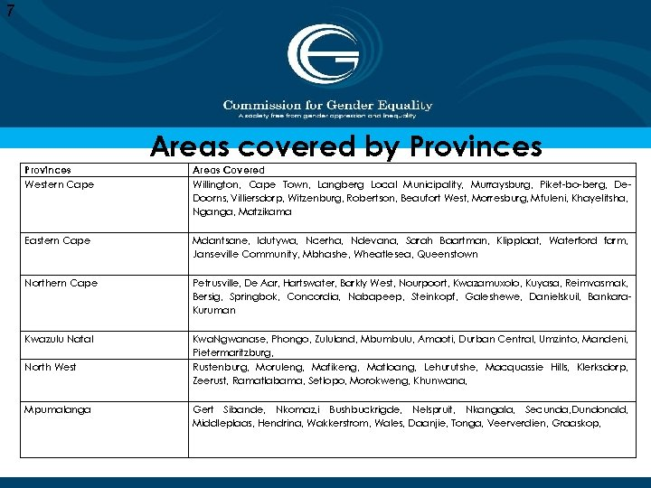 7 Areas covered by Provinces Western Cape Areas Covered Willington, Cape Town, Langberg Local