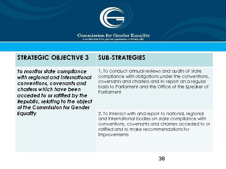 STRATEGIC OBJECTIVE 3 SUB-STRATEGIES To monitor state compliance with regional and international conventions, covenants