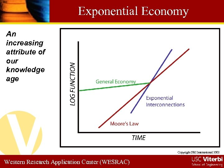 Exponential Economy An increasing attribute of our knowledge age Copyright SRI International 2002 Western