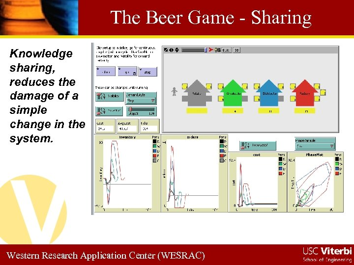 The Beer Game - Sharing Knowledge sharing, reduces the damage of a simple change