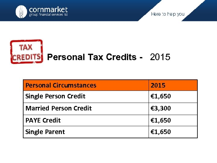 Personal Tax Credits - 2015 Personal Circumstances Single Person Credit 2015 € 1, 650