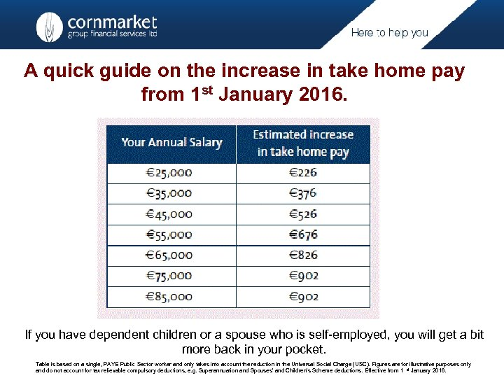 A quick guide on the increase in take home pay from 1 st January