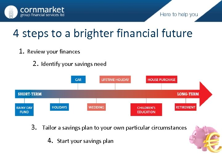 4 steps to a brighter financial future 1. Review your finances 2. Identify your