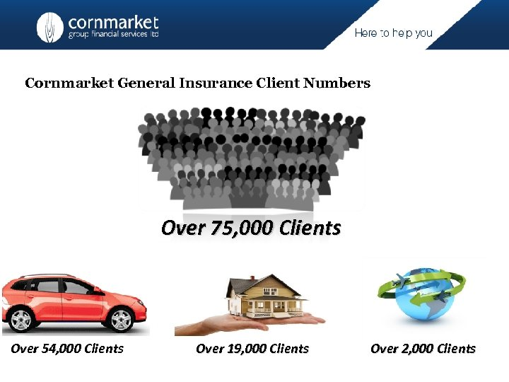 Cornmarket General Insurance Client Numbers Over 75, 000 Clients Over 54, 000 Clients Over