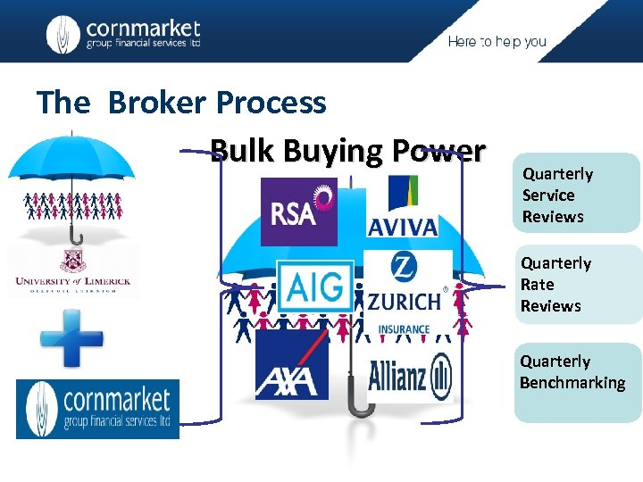 The Broker Process Bulk Buying Power Quarterly Service Reviews Quarterly Rate Reviews Quarterly Benchmarking