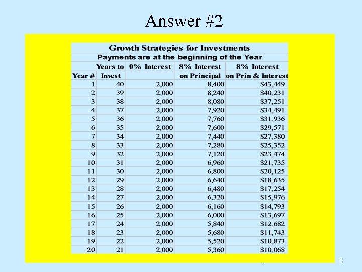 Answer #2 8