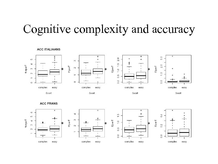 Cognitive complexity and accuracy