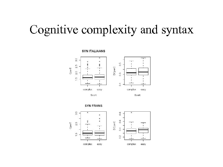 Cognitive complexity and syntax