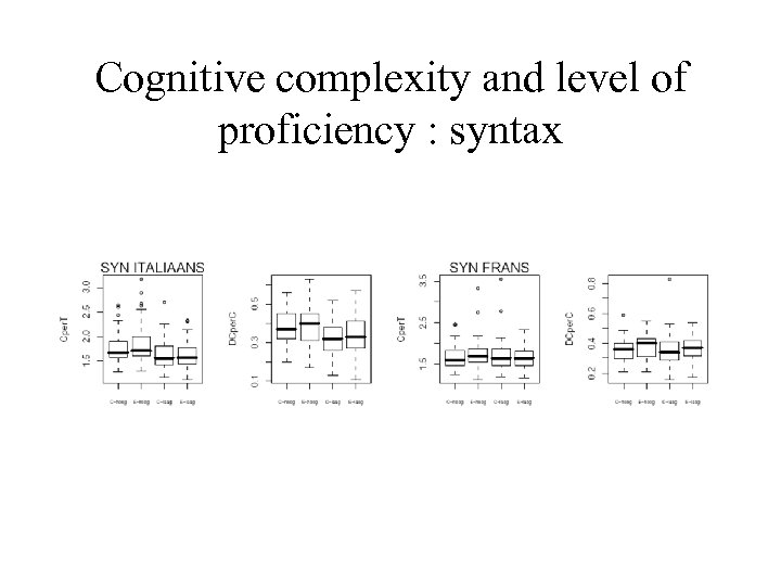 Cognitive complexity and level of proficiency : syntax