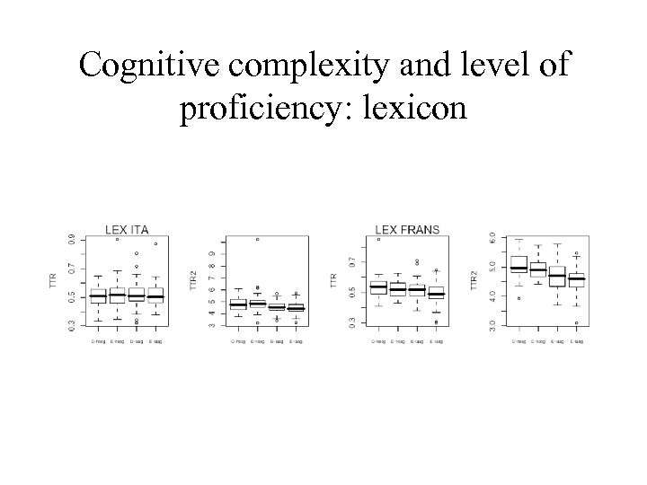 Cognitive complexity and level of proficiency: lexicon
