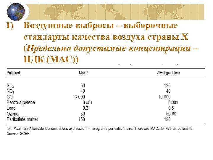 1) Воздушные выбросы – выборочные стандарты качества воздуха страны Х (Предельно допустимые концентрации –