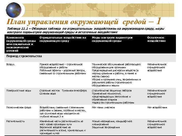 План управления окружающей средой – 1 Таблица 11. 1 – Обзорная таблица по отрицательным