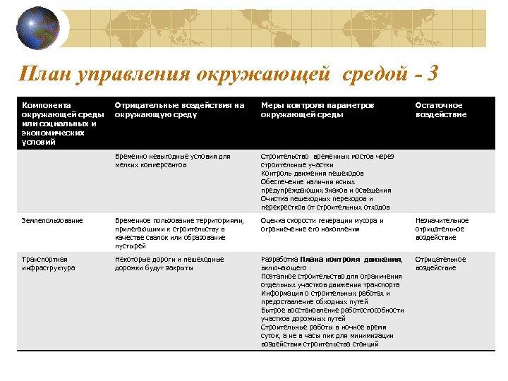 План управления окружающей средой - 3 Компонента окружающей среды или социальных и экономических условий