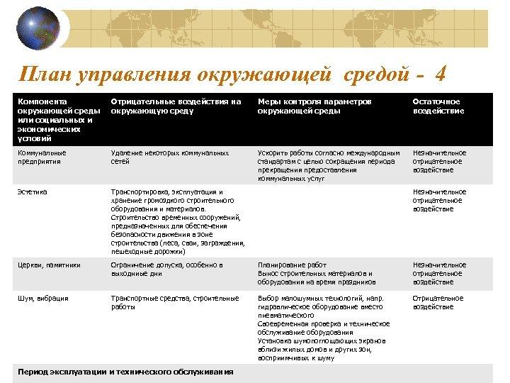 План управления окружающей средой - 4 Компонента окружающей среды или социальных и экономических условий