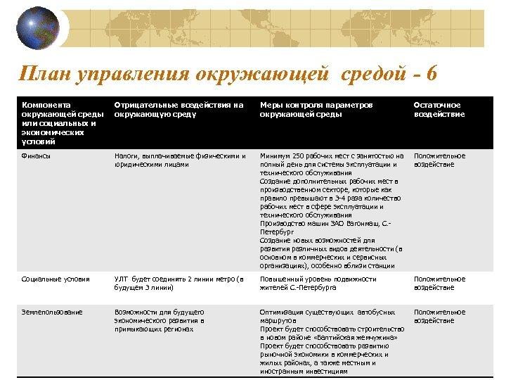 План управления окружающей средой - 6 Компонента окружающей среды или социальных и экономических условий