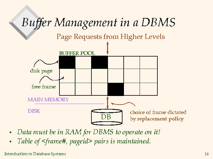 Buffer Management in a DBMS Page Requests from Higher Levels BUFFER POOL disk page
