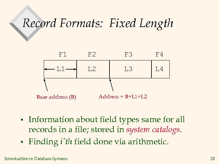 Record Formats: Fixed Length F 1 F 2 F 3 F 4 L 1