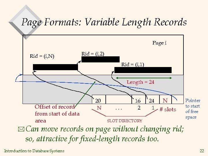 Page Formats: Variable Length Records Page i Rid = (i, N) Rid = (i,