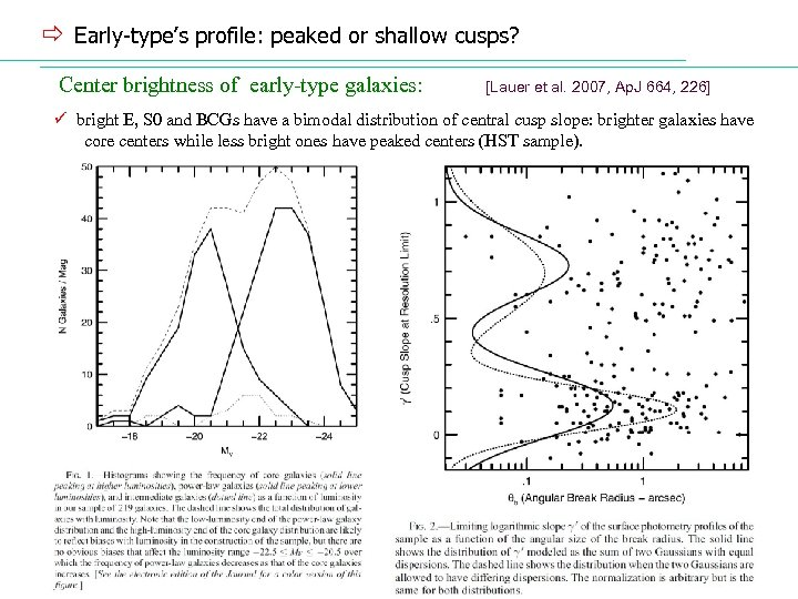 ð Early-type's profile: peaked or shallow cusps? Center brightness of early-type galaxies: [Lauer et